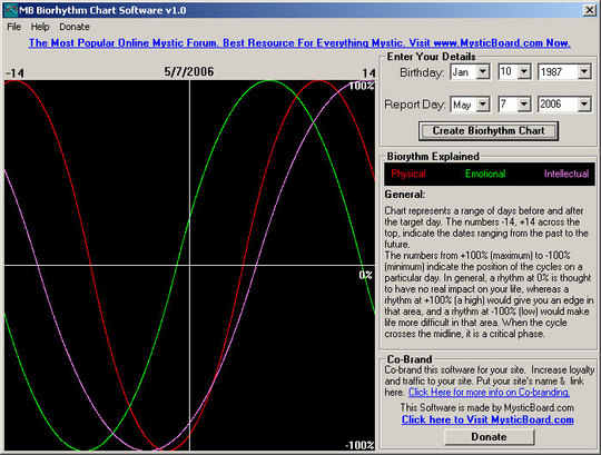 Product picture Biorhythm Chart For Physical, Mental And Intellectual Cycles