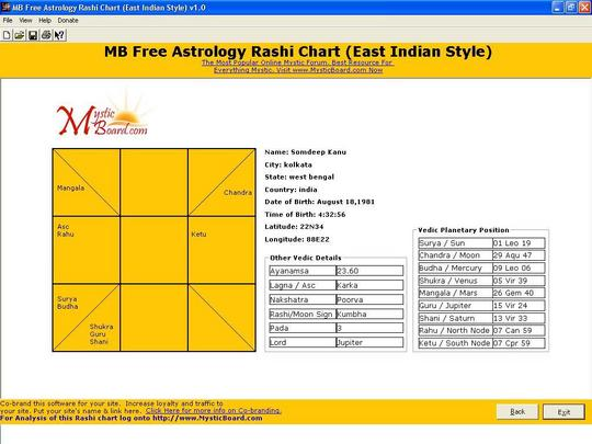 Product picture East Indian Astrology Natal Chart