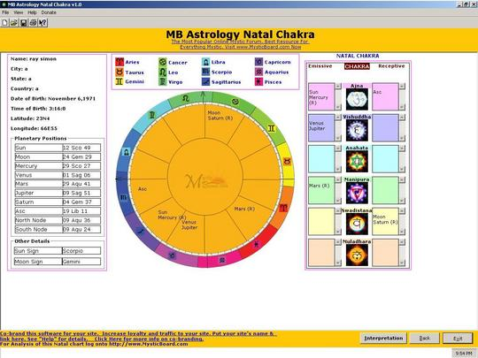 Product picture Astrology Natal Chakra Chart